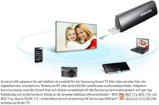 Samsung WLAN adapter  Hultsfred